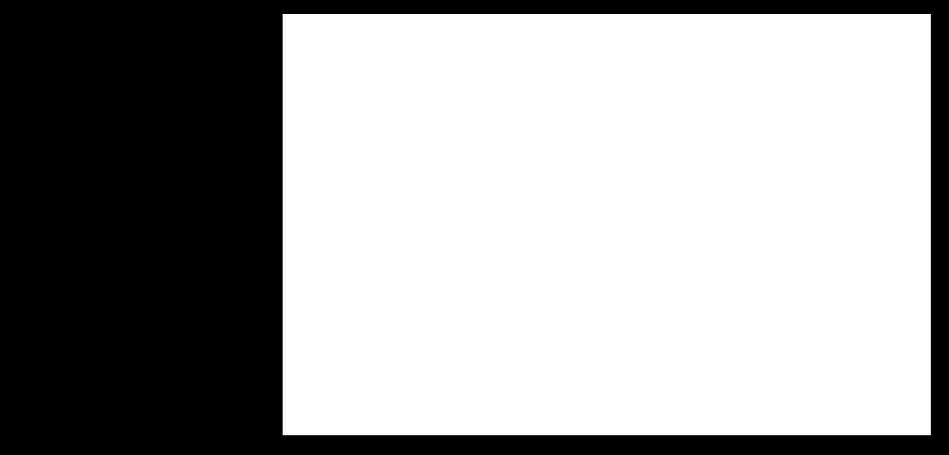 SCH Law Firm
